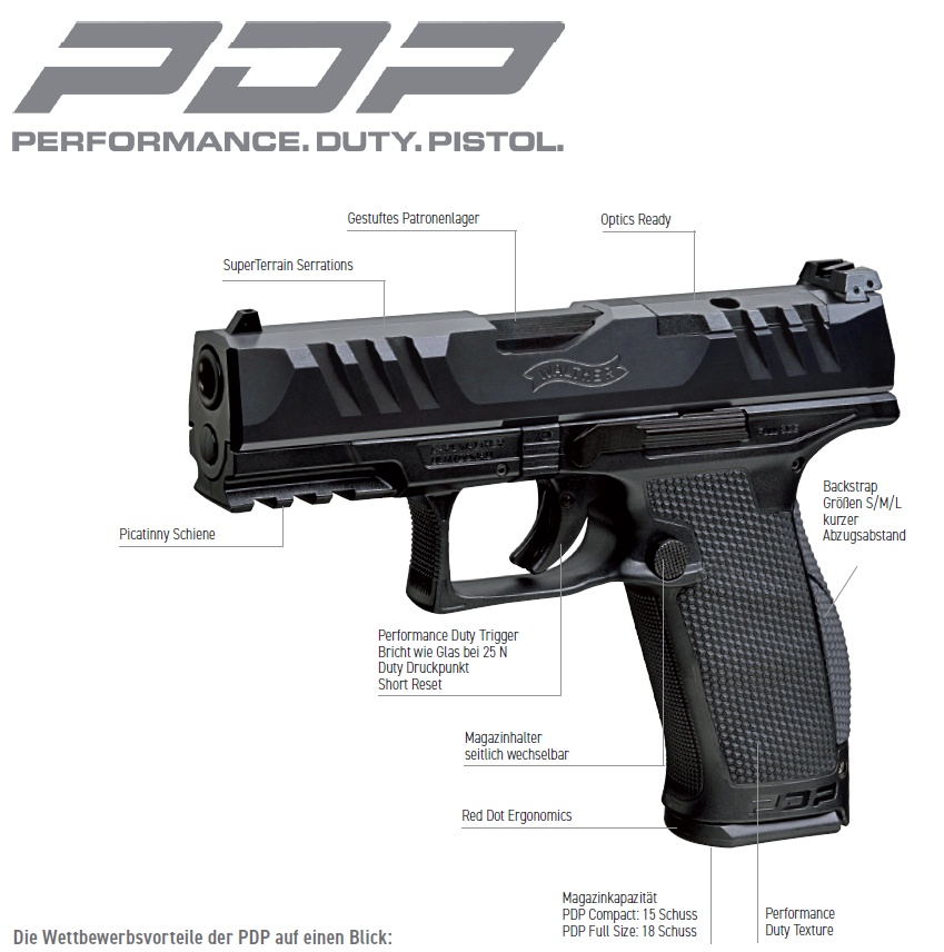 PDP Full Size 5 Zoll 9mmLuger